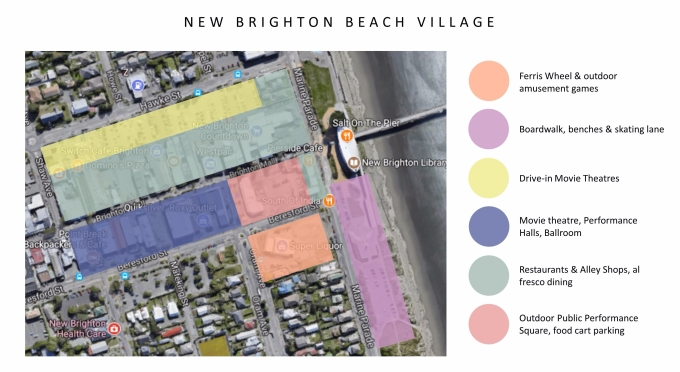 New Brighton Regions 1