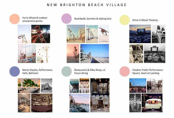 new-brighton-zones.jpg